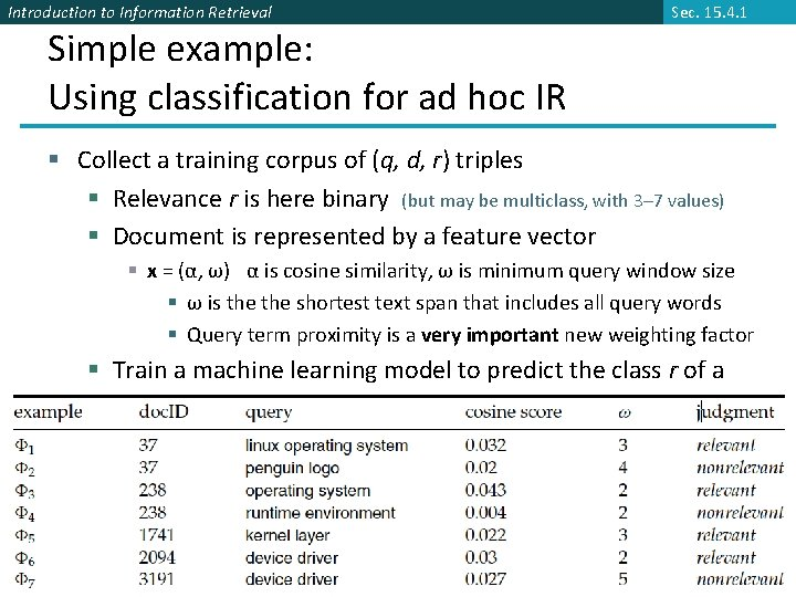 Introduction to Information Retrieval Sec. 15. 4. 1 Simple example: Using classification for ad