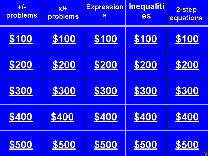 Expression Inequaliti 2 -step s es equations +/problems x/÷ problems $100 $100 $200 $200