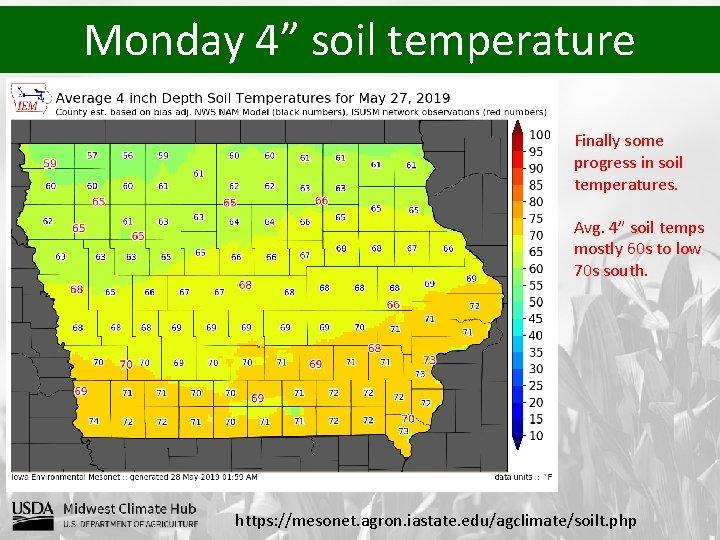 "Monday 4"" soil temperature Finally some progress in soil temperatures. Avg. 4"" soil temps"