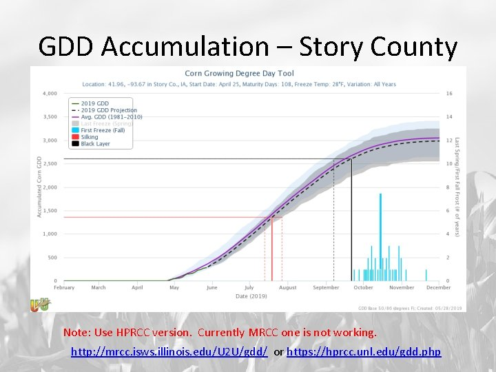GDD Accumulation – Story County Note: Use HPRCC version. Currently MRCC one is not