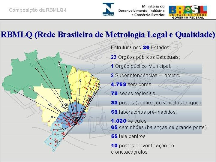 Composição da RBMLQ-I RBMLQ (Rede Brasileira de Metrologia Legal e Qualidade) Estrutura nos 26