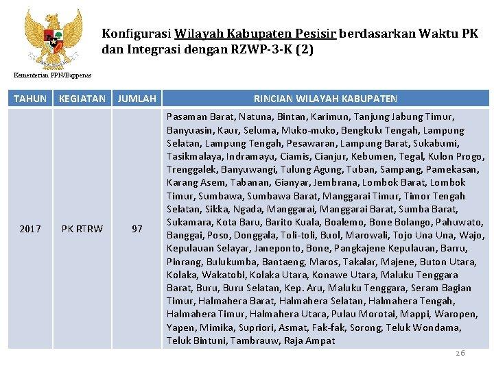 Konfigurasi Wilayah Kabupaten Pesisir berdasarkan Waktu PK dan Integrasi dengan RZWP-3 -K (2) Kementerian