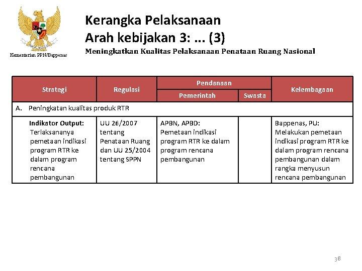 Kerangka Pelaksanaan Arah kebijakan 3: . . . (3) Kementerian PPN/Bappenas Meningkatkan Kualitas Pelaksanaan