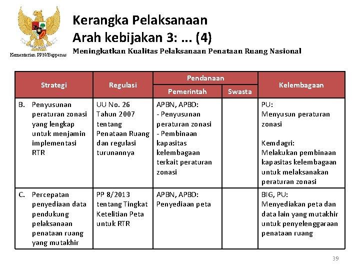 Kerangka Pelaksanaan Arah kebijakan 3: . . . (4) Kementerian PPN/Bappenas Meningkatkan Kualitas Pelaksanaan