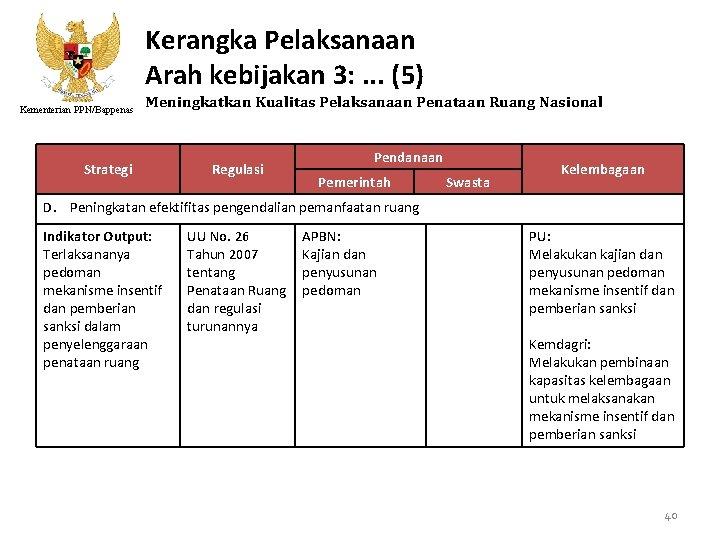 Kerangka Pelaksanaan Arah kebijakan 3: . . . (5) Kementerian PPN/Bappenas Meningkatkan Kualitas Pelaksanaan