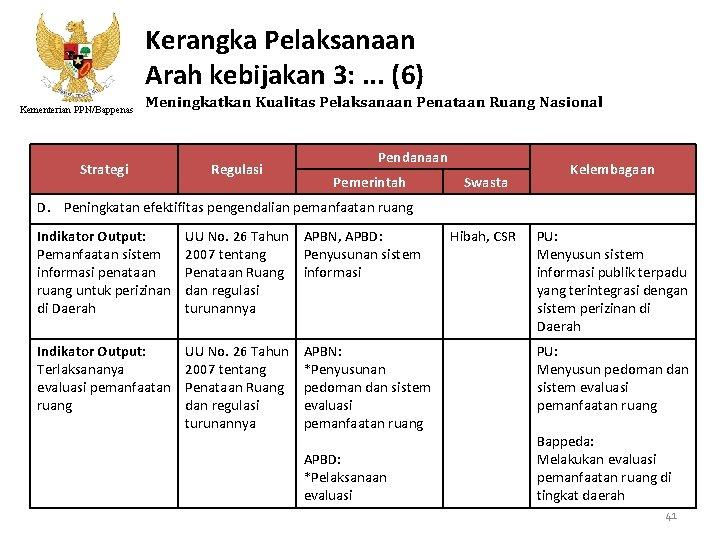Kerangka Pelaksanaan Arah kebijakan 3: . . . (6) Kementerian PPN/Bappenas Meningkatkan Kualitas Pelaksanaan