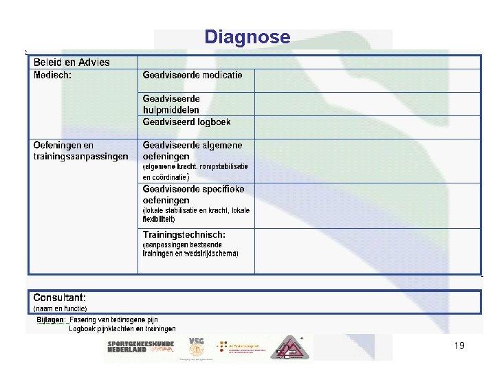 Diagnose 19