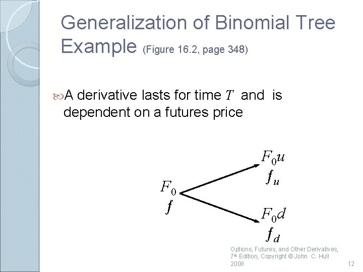 Generalization of Binomial Tree Example (Figure 16. 2, page 348) A derivative lasts for