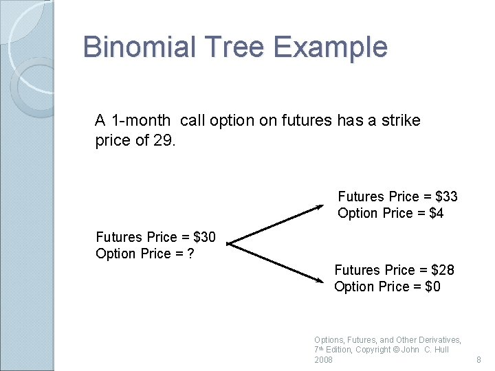 Binomial Tree Example A 1 -month call option on futures has a strike price