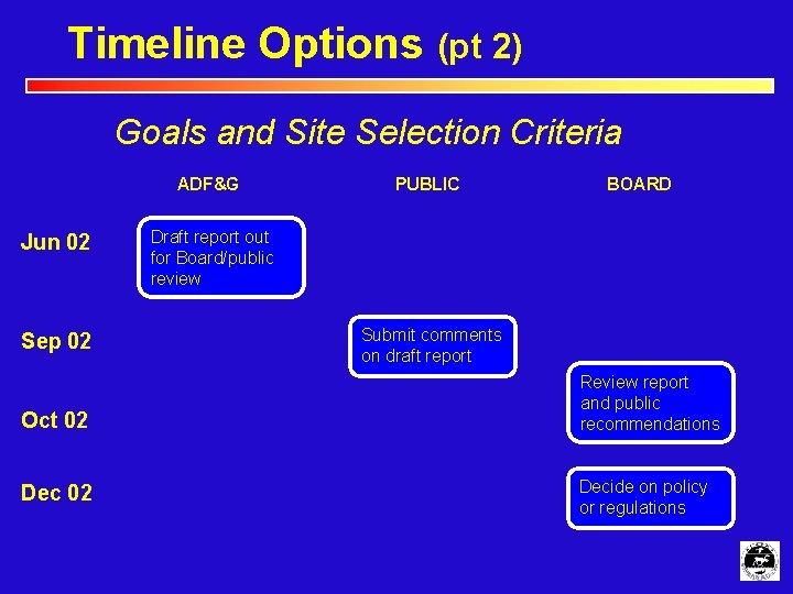 Timeline Options (pt 2) Goals and Site Selection Criteria ADF&G Jun 02 Sep 02