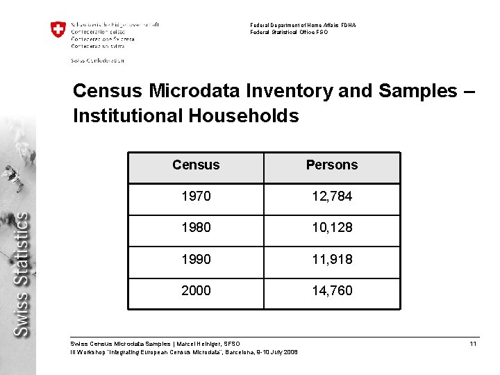 Federal Department of Home Affairs FDHA Federal Statistical Office FSO Census Microdata Inventory and