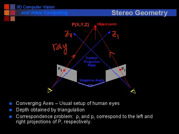 3 D Computer Vision Stereo Geometry and Video Computing P(X, Y, Z) n n