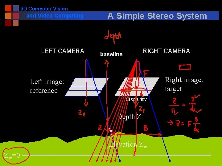 3 D Computer Vision and Video Computing LEFT CAMERA A Simple Stereo System RIGHT