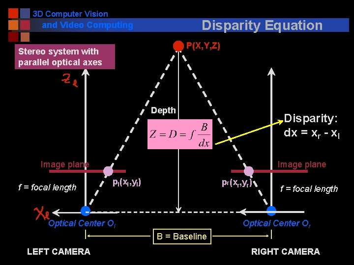 3 D Computer Vision Disparity Equation and Video Computing P(X, Y, Z) Stereo system