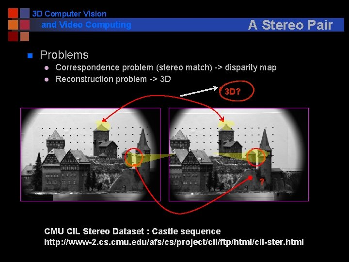 3 D Computer Vision and Video Computing n A Stereo Pair Problems l l