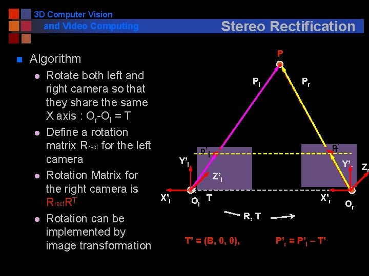 3 D Computer Vision and Video Computing n Stereo Rectification Algorithm l l Rotate