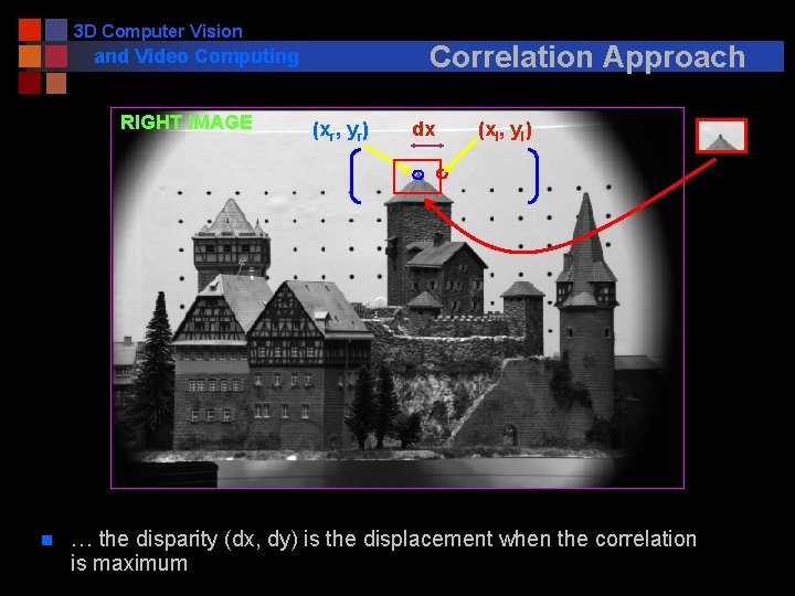 3 D Computer Vision Correlation Approach and Video Computing RIGHT IMAGE n (xr, yr)