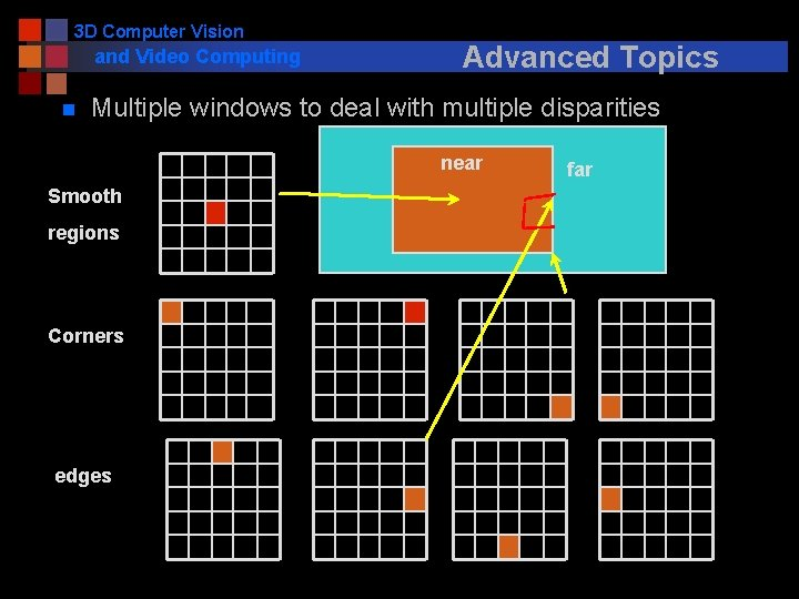 3 D Computer Vision and Video Computing n Advanced Topics Multiple windows to deal