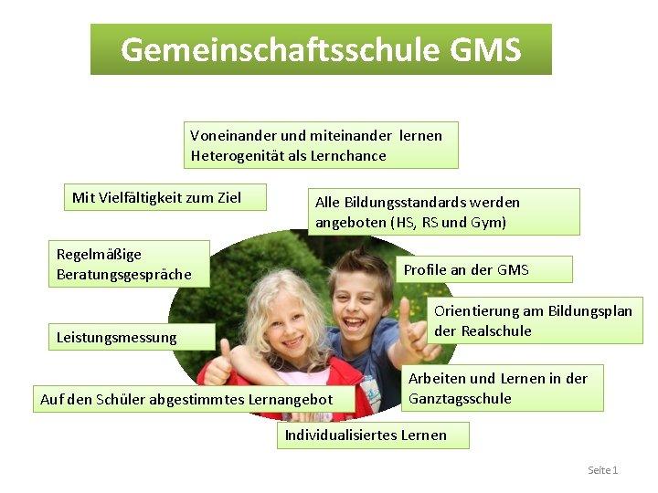 Gemeinschaftsschule GMS Voneinander und miteinander lernen Heterogenität als Lernchance Mit Vielfältigkeit zum Ziel Alle