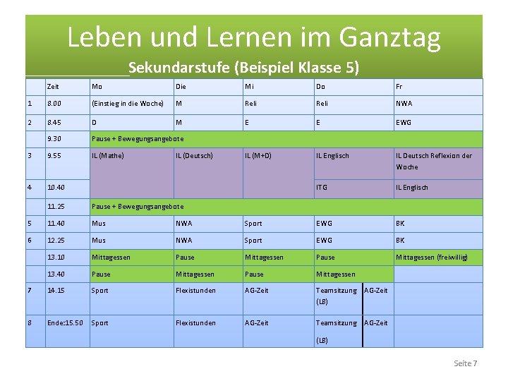 Leben und Lernen im Ganztag Sekundarstufe (Beispiel Klasse 5) Zeit Mo Die Mi Do
