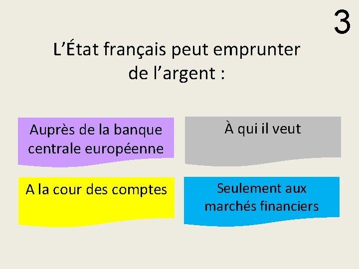 L'État français peut emprunter de l'argent : Auprès de la banque centrale européenne À