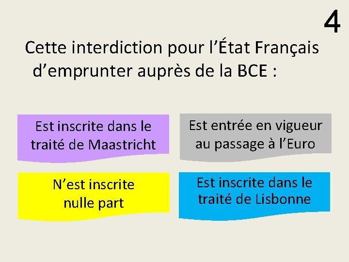 Cette interdiction pour l'État Français d'emprunter auprès de la BCE : 4 Est inscrite