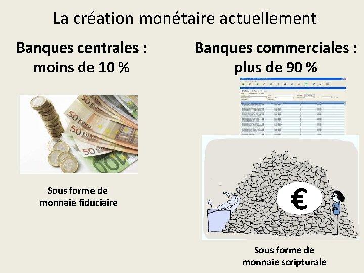La création monétaire actuellement Banques centrales : moins de 10 % Sous forme de