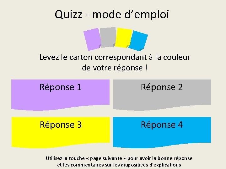 Quizz ‐ mode d'emploi Levez le carton correspondant à la couleur de votre réponse