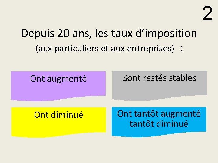2 Depuis 20 ans, les taux d'imposition (aux particuliers et aux entreprises) : Ont