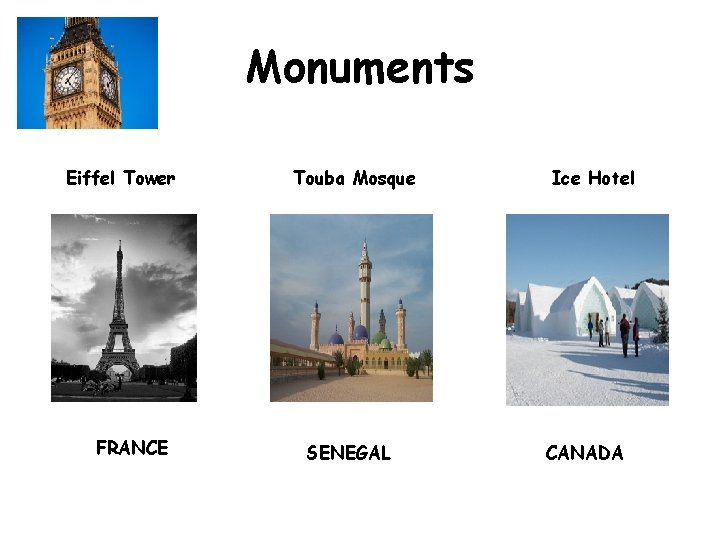 Monuments Eiffel Tower FRANCE Touba Mosque SENEGAL Ice Hotel CANADA