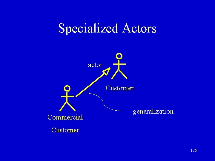 Specialized Actors actor Customer Commercial generalization Customer 106