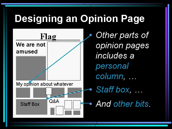 Designing an Opinion Page Flag We are not amused My opinion about whatever Staff