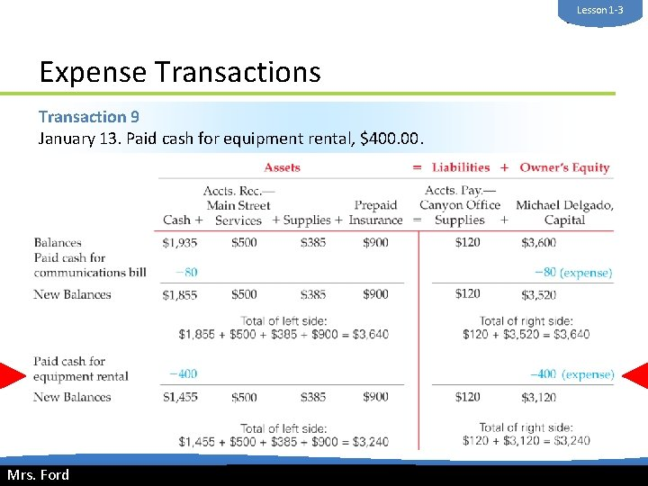 Lesson 1 -3 Mrs. Ford Expense Transactions Transaction 9 January 13. Paid cash for