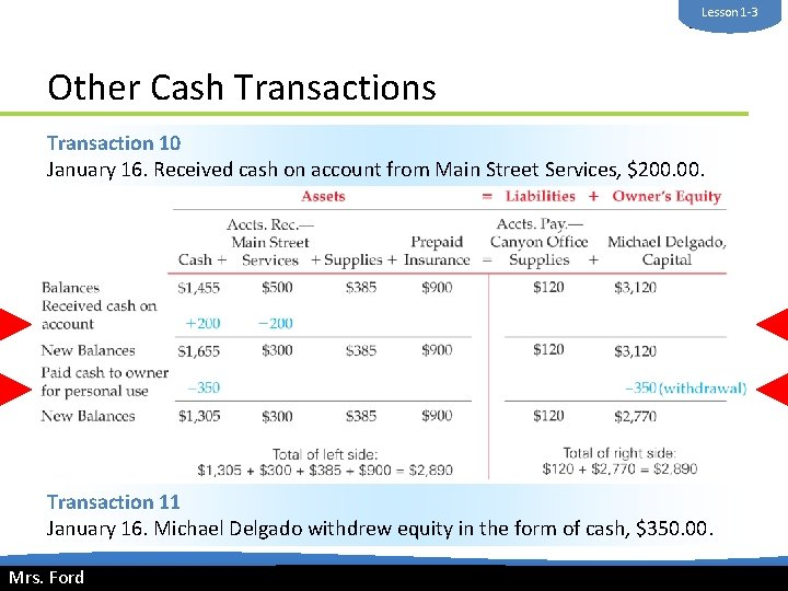 Lesson 1 -3 Mrs. Ford Other Cash Transactions Transaction 10 January 16. Received cash