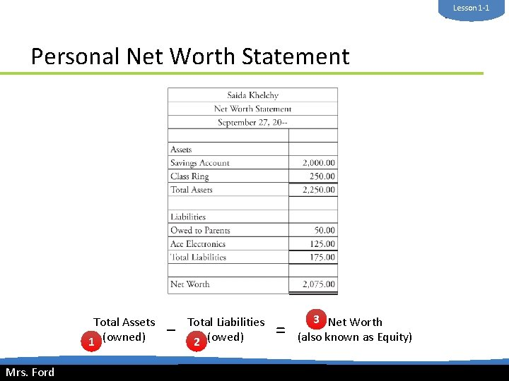 Lesson 1 -1 Mrs. Ford Personal Net Worth Statement 1 2 3 Total Assets