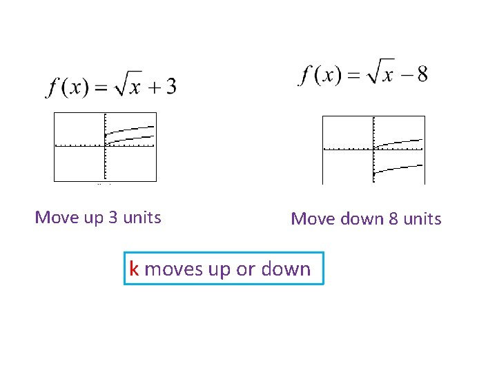 Move up 3 units Move down 8 units k moves up or down
