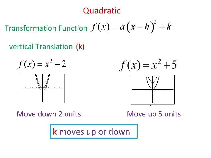 Quadratic Transformation Function vertical Translation (k) Move down 2 units Move up 5 units