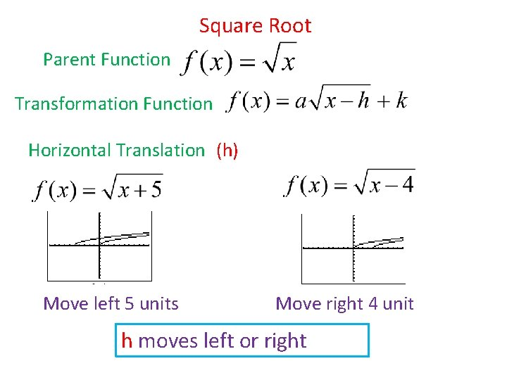 Square Root Parent Function Transformation Function Horizontal Translation (h) Move left 5 units Move