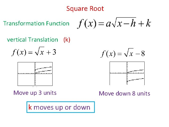 Square Root Transformation Function vertical Translation (k) Move up 3 units k moves up