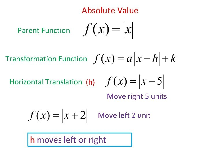 Absolute Value Parent Function Transformation Function Horizontal Translation (h) Move right 5 units Move