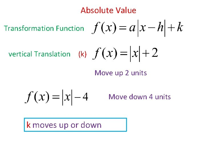 Absolute Value Transformation Function vertical Translation (k) Move up 2 units Move down 4