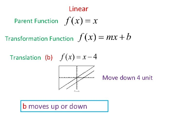 Linear Parent Function Transformation Function Translation (b) Move down 4 unit b moves up