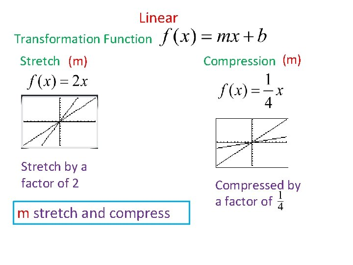 Linear Transformation Function Stretch (m) Stretch by a factor of 2 m stretch and