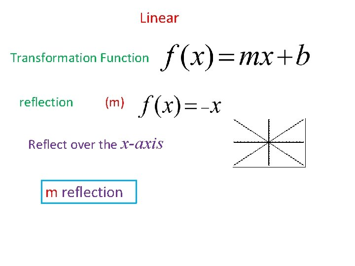 Linear Transformation Function reflection (m) Reflect over the x-axis m reflection