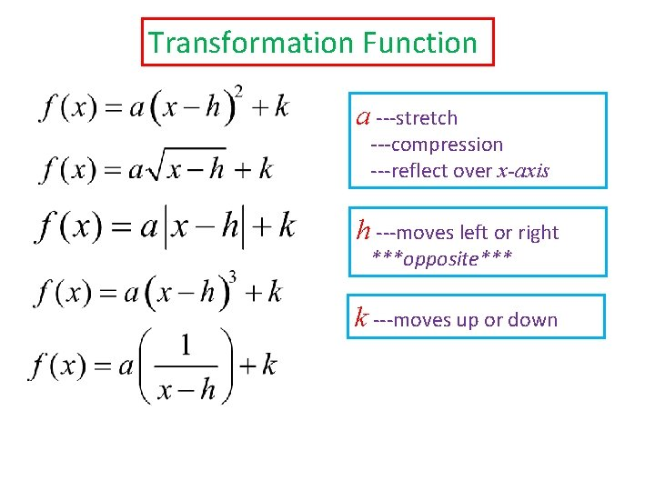 Transformation Function a ---stretch ---compression ---reflect over x-axis h ---moves left or right ***opposite***