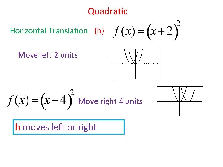 Quadratic Horizontal Translation (h) Move left 2 units Move right 4 units h moves