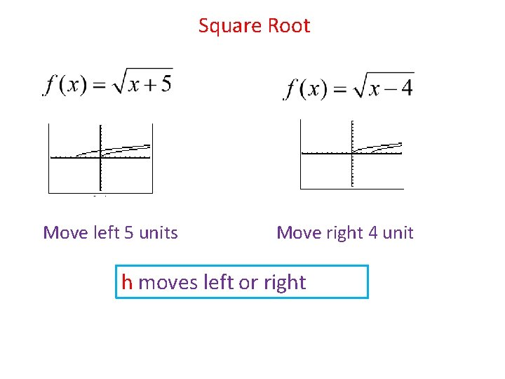 Square Root Move left 5 units Move right 4 unit h moves left or
