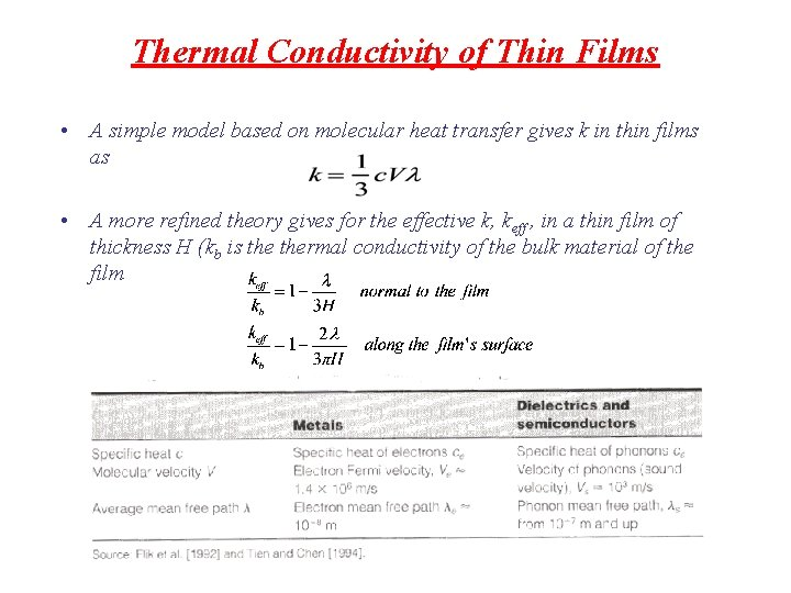 Thermal Conductivity of Thin Films • A simple model based on molecular heat transfer