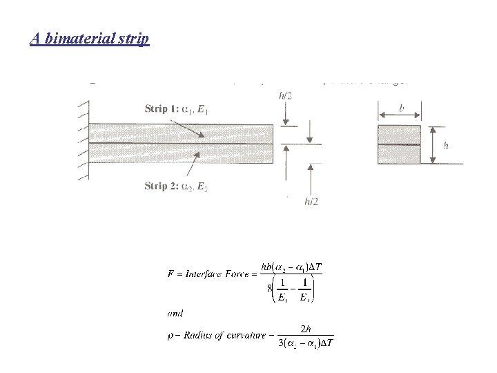 A bimaterial strip
