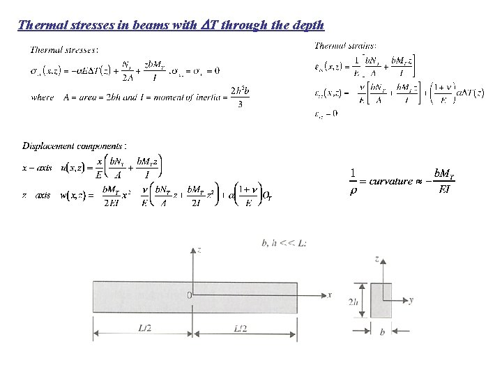 Thermal stresses in beams with DT through the depth